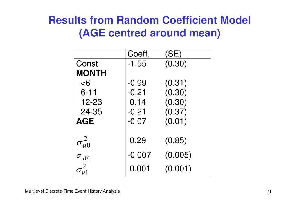 Results from Random Coefficient Model
