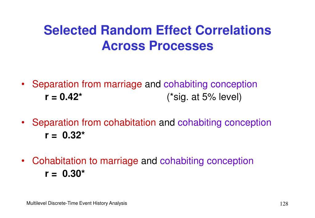 Selected Random Effect Correlations Across Processes