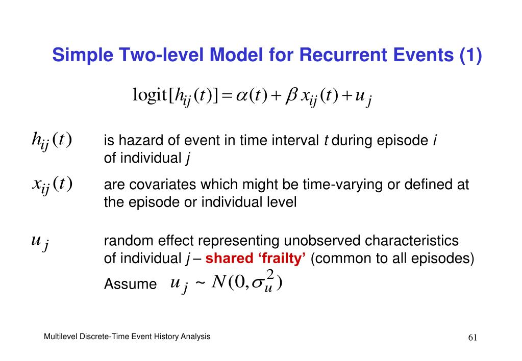 is hazard of event in time interval