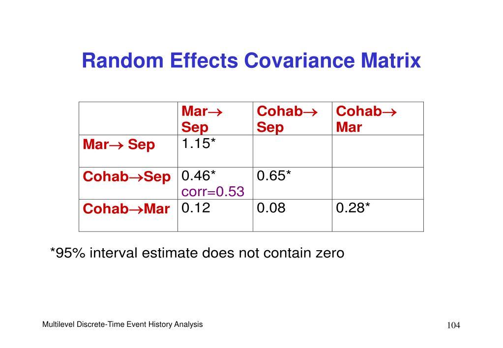 Random Effects Covariance Matrix