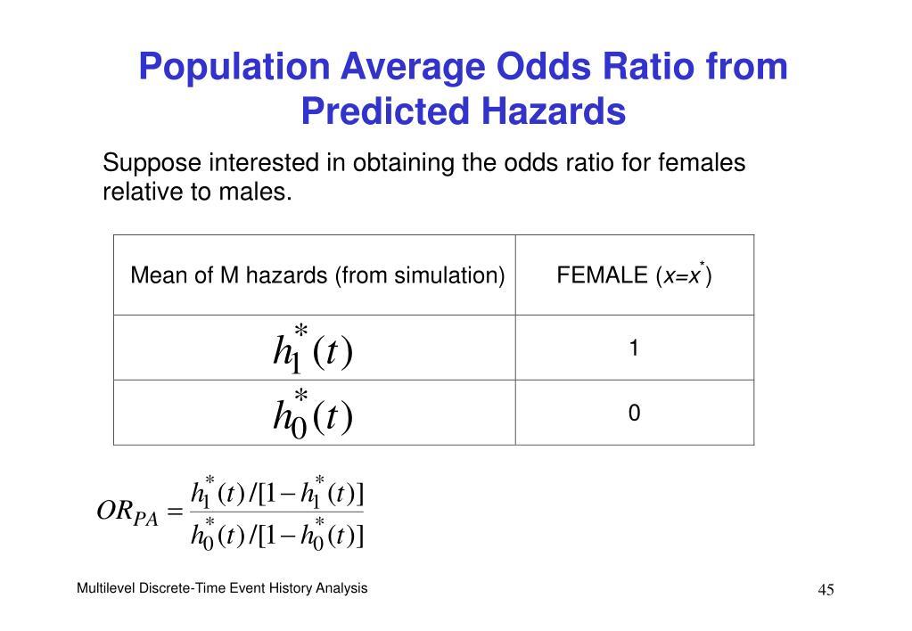 Population Average Odds Ratio from Predicted Hazards