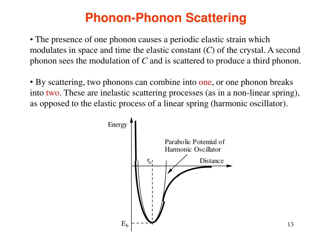 Phonon-Phonon Scattering
