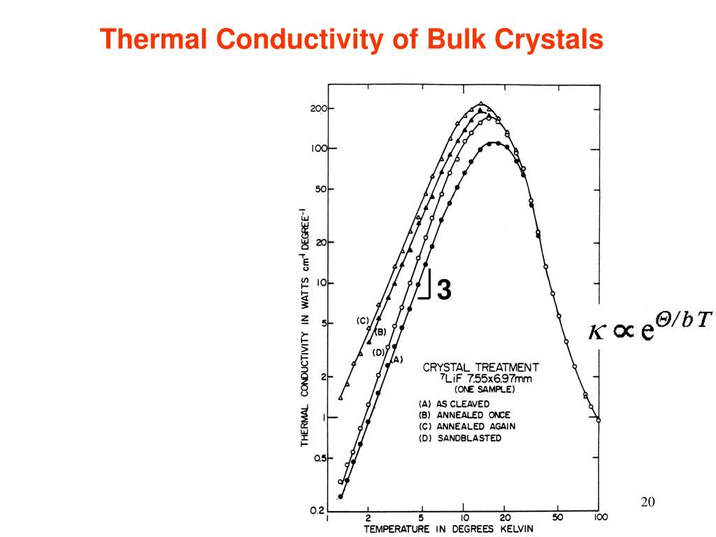 Thermal Conductivity of Bulk Crystals
