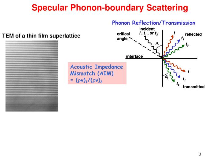 Specular phonon boundary scattering