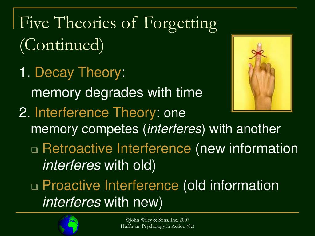 Five Theories of Forgetting (Continued)