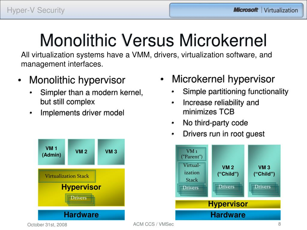 micro kernel Q describe the following: a) layered approach b) micro kernels c an operating system called mach that modularized the kernel using the microkernel.
