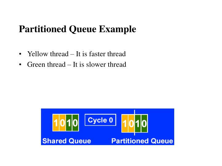 Partitioned Queue Example