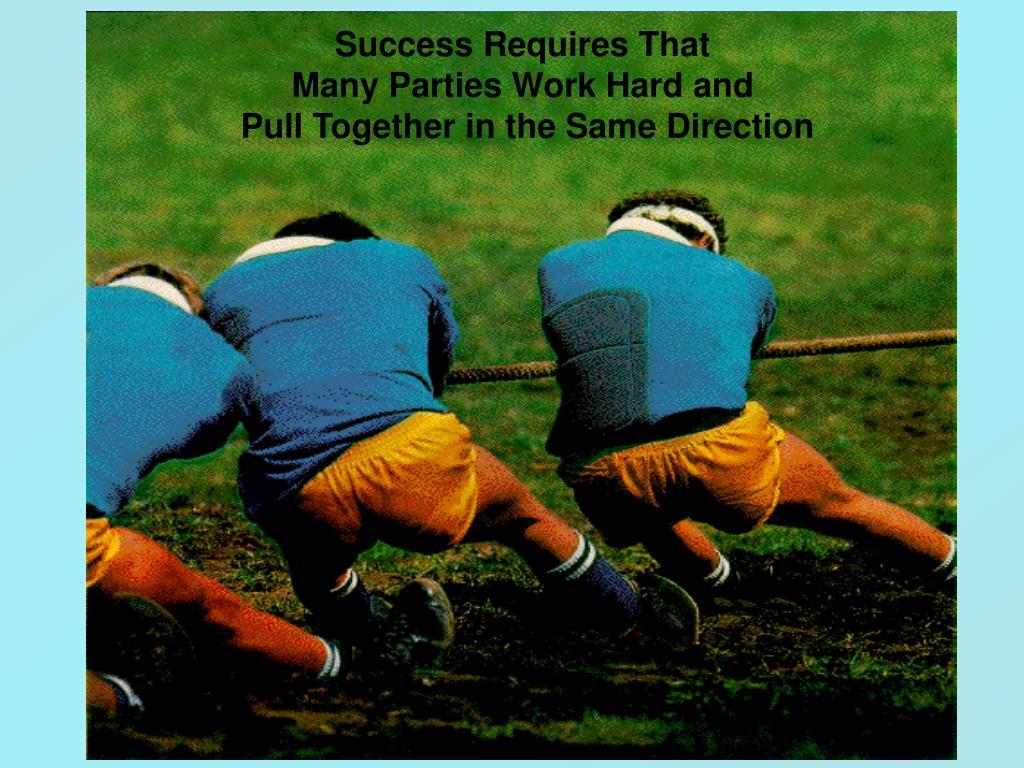 Success Requires That
