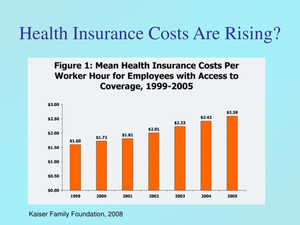 Health Insurance Costs Are Rising?