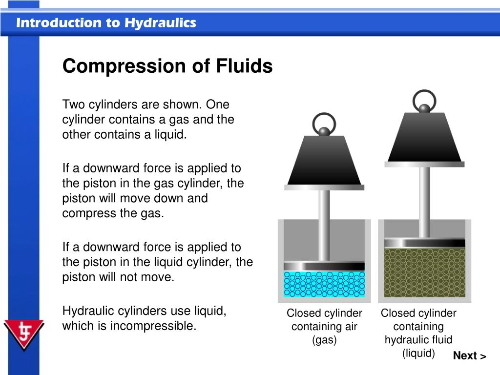 Compression of Fluids