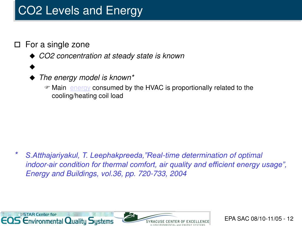 CO2 Levels and Energy