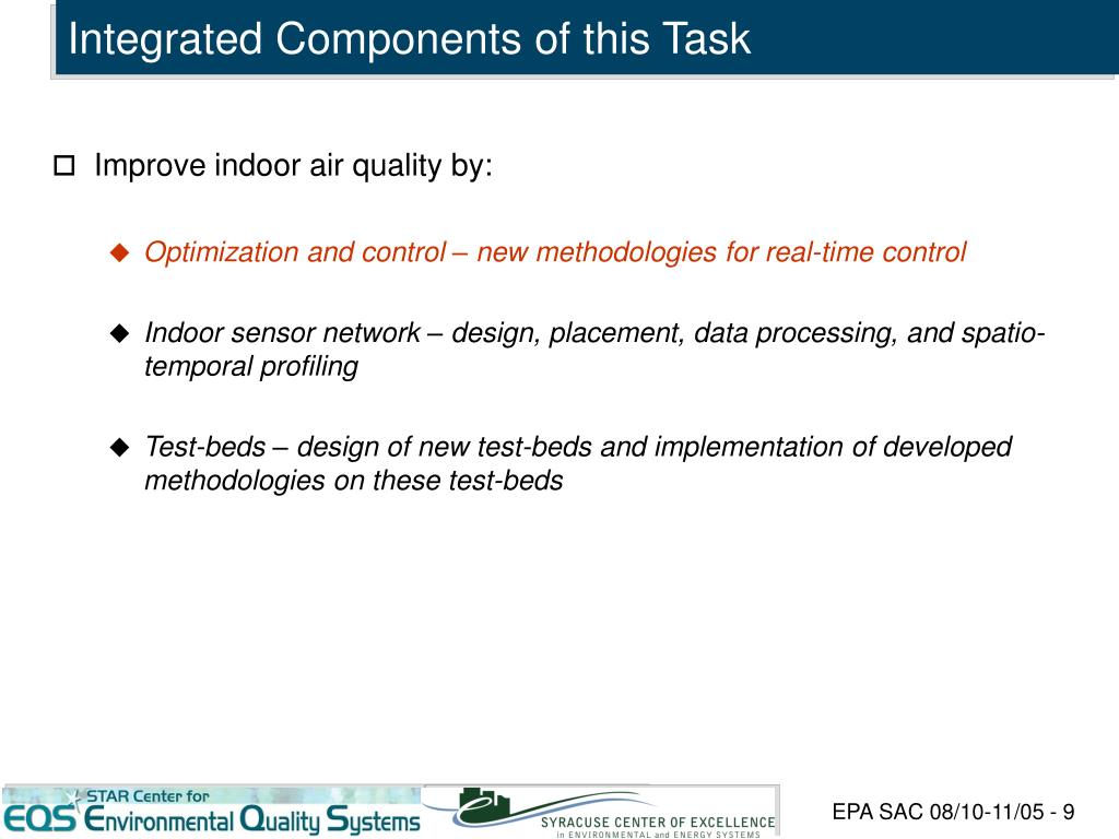 Integrated Components of this Task