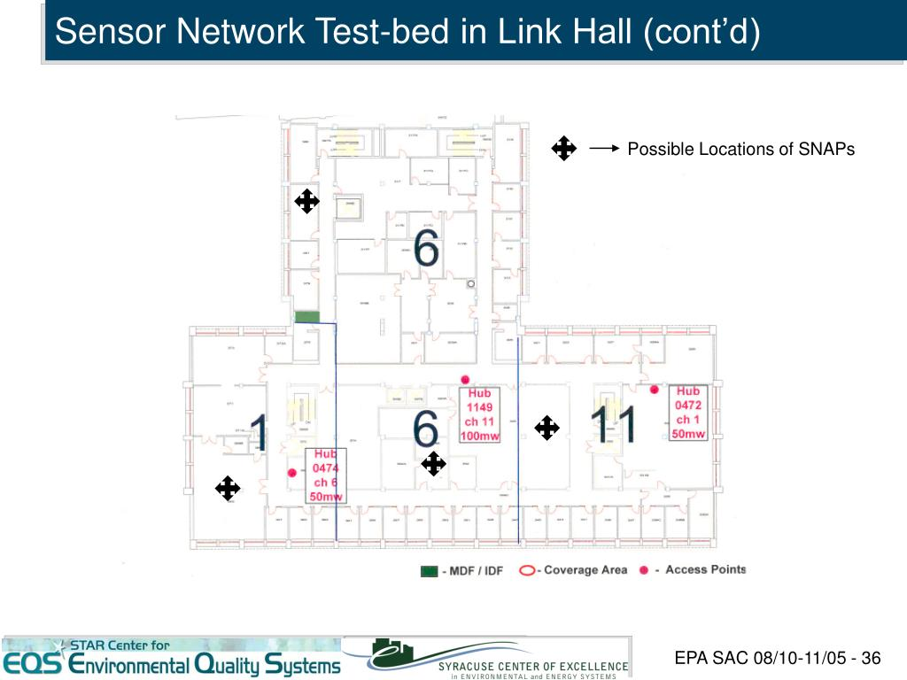 Sensor Network Test-bed in Link Hall (cont'd)