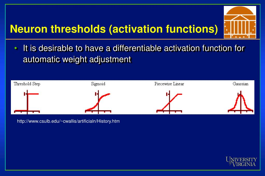 Neuron thresholds (activation functions)