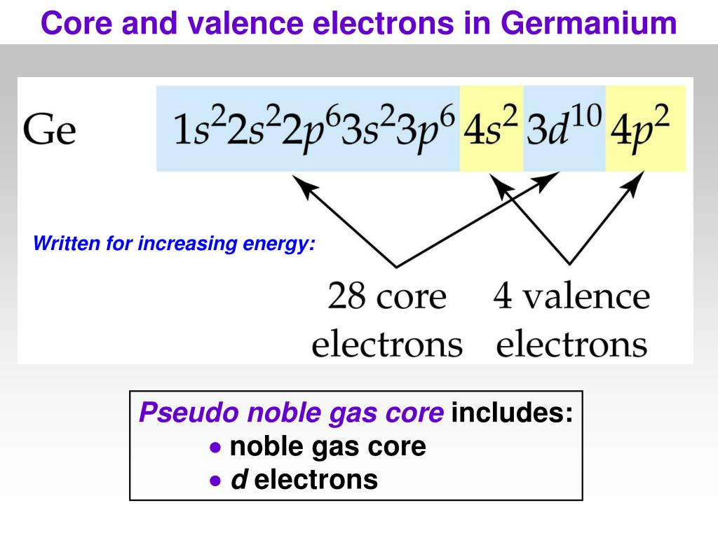 Core and valence electrons in Germanium