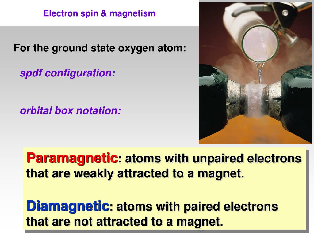 Electron spin & magnetism