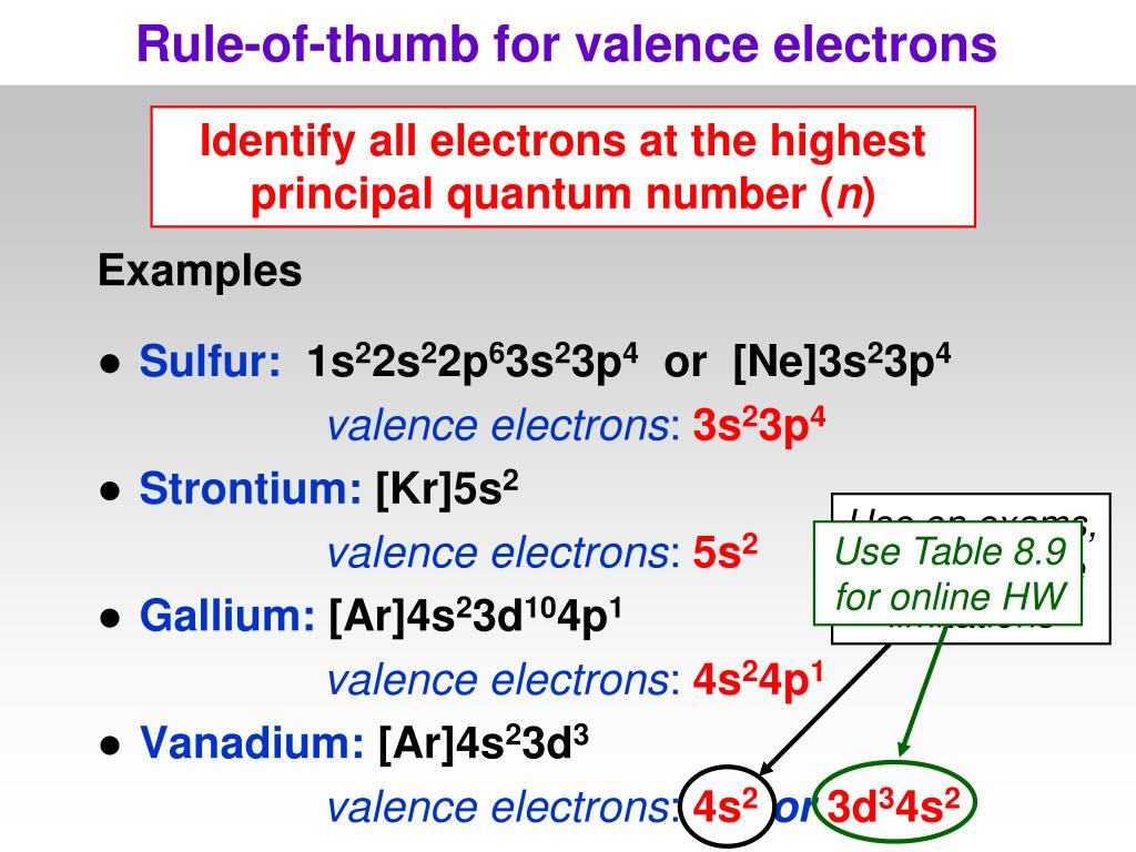 Rule-of-thumb for valence electrons