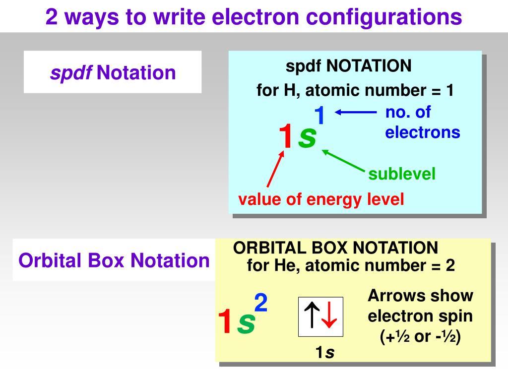 2 ways to write electron configurations