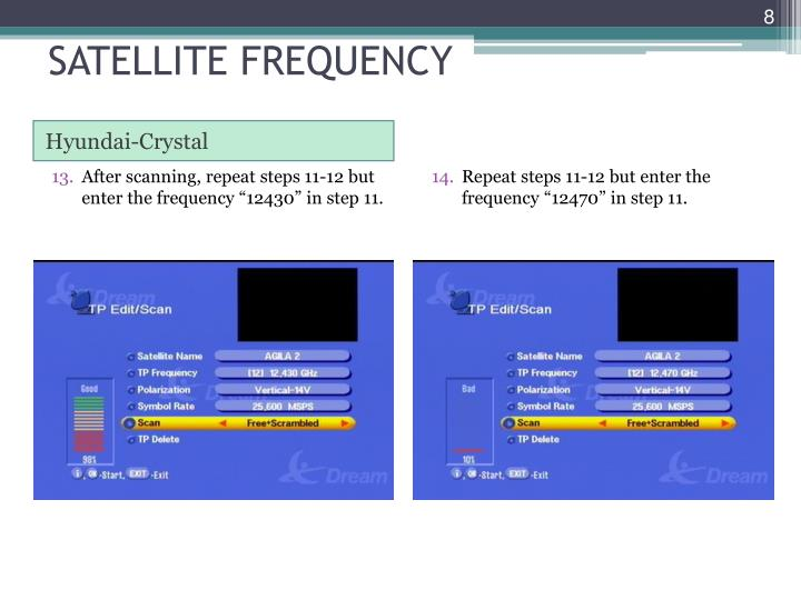 SATELLITE FREQUENCY