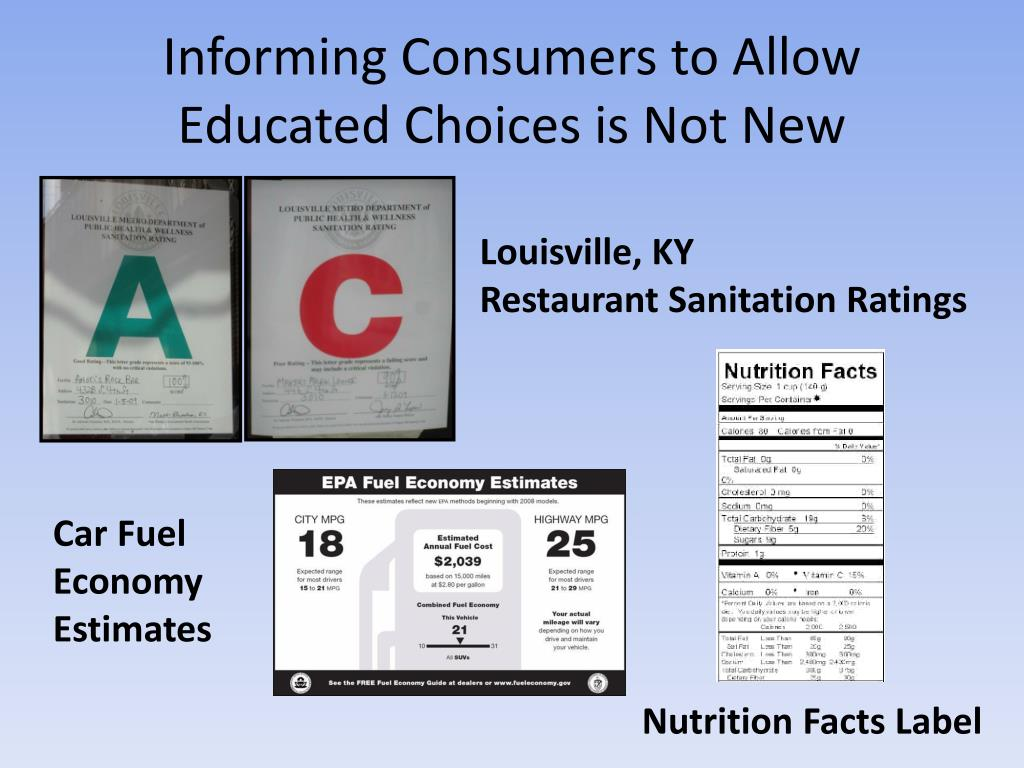 Informing Consumers to Allow Educated Choices is Not New