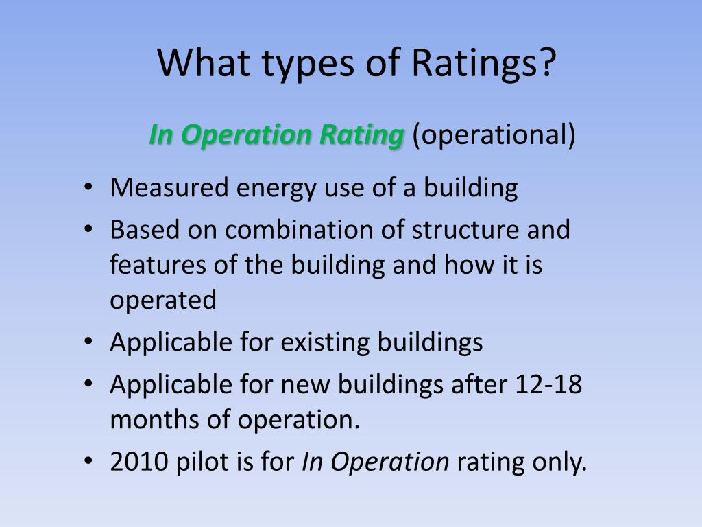 What types of Ratings?