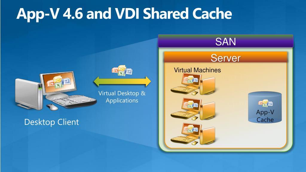 App-V 4.6 and VDI Shared Cache