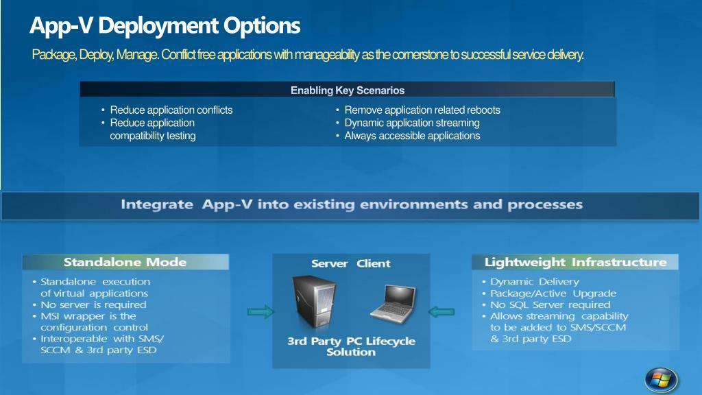 App-V Deployment Options