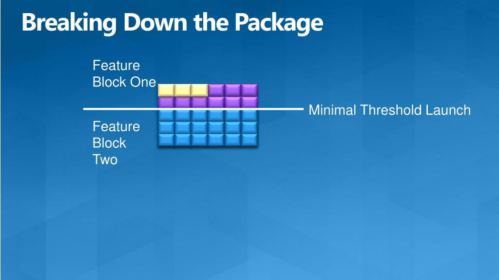 Breaking Down the Package