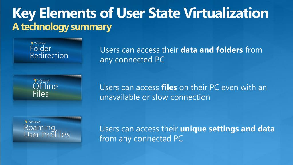 Key Elements of User State Virtualization