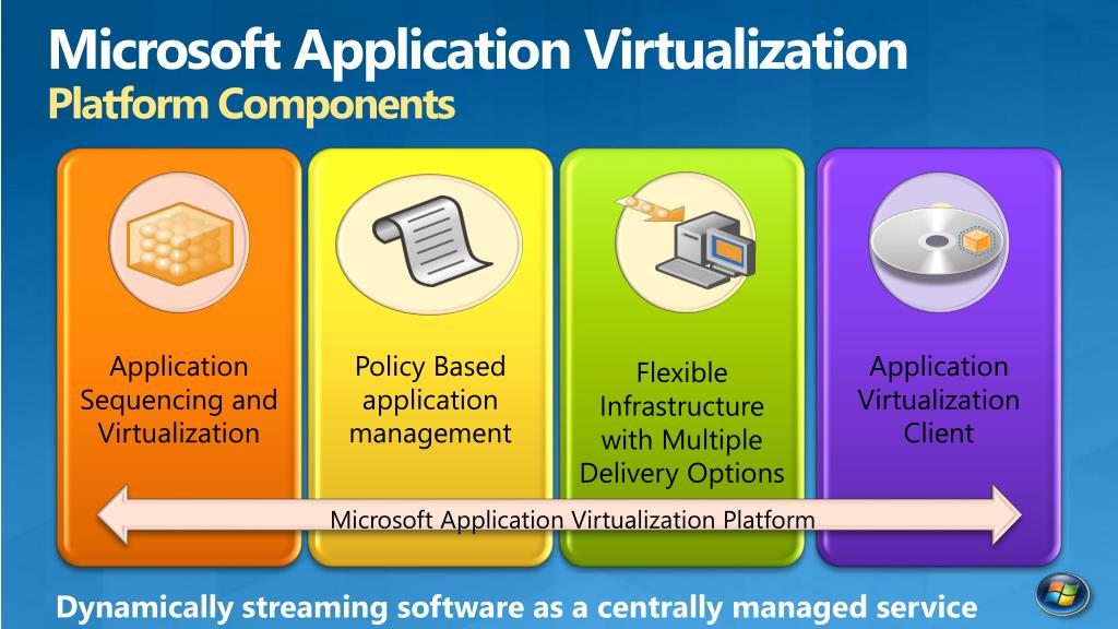 Dynamically streaming software as a centrally managed service