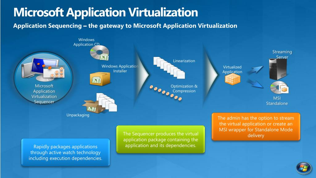 Application Sequencing – the gateway to Microsoft Application Virtualization