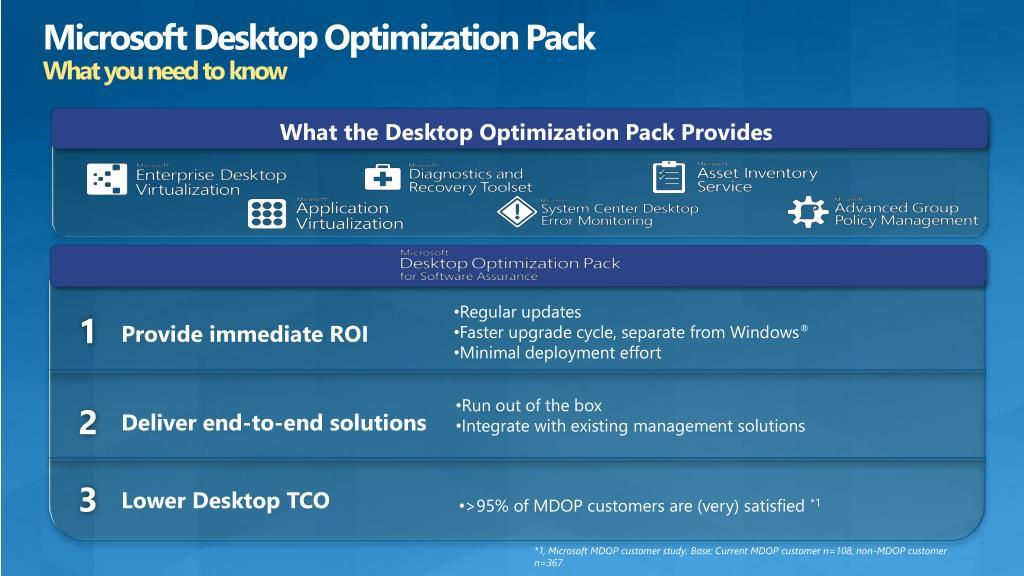 Microsoft Desktop Optimization Pack