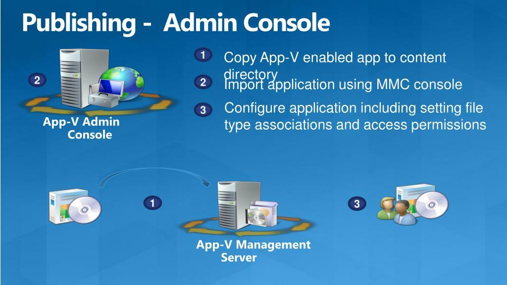 Publishing -  Admin Console