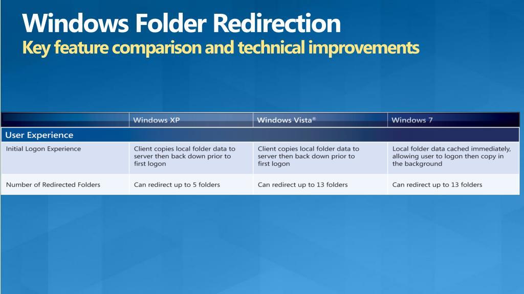 Windows Folder Redirection