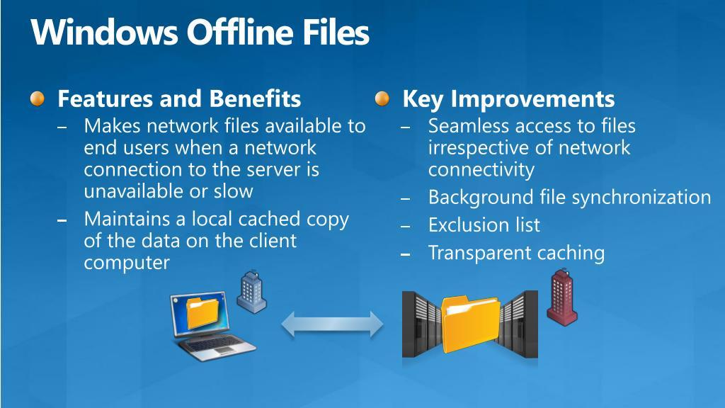 Windows Offline Files