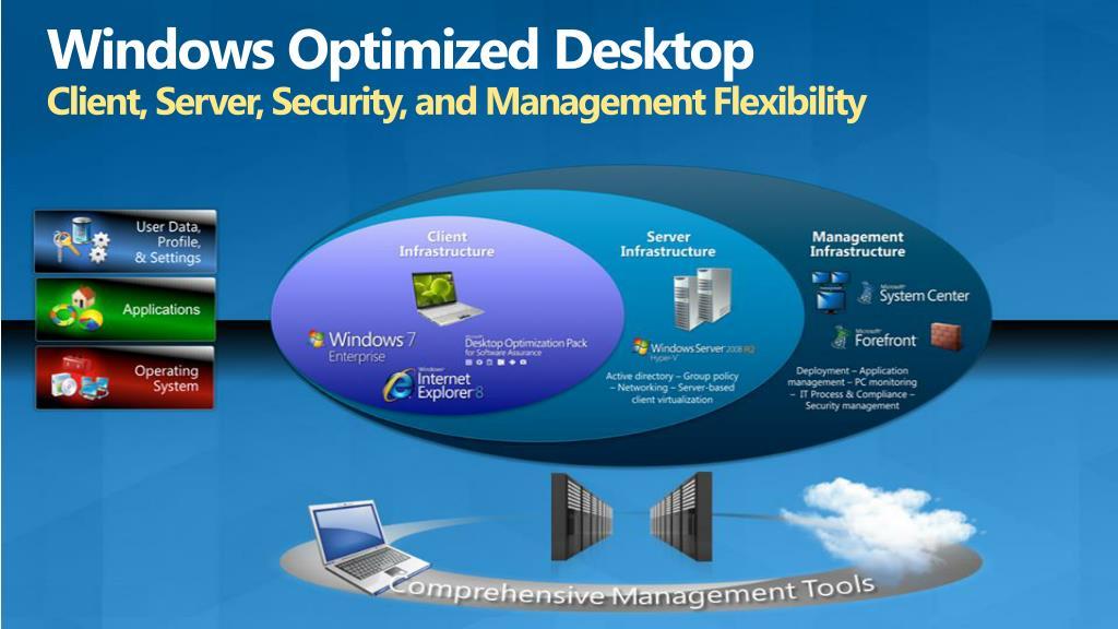 Windows Optimized Desktop