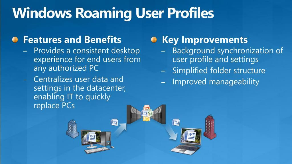Windows Roaming User Profiles