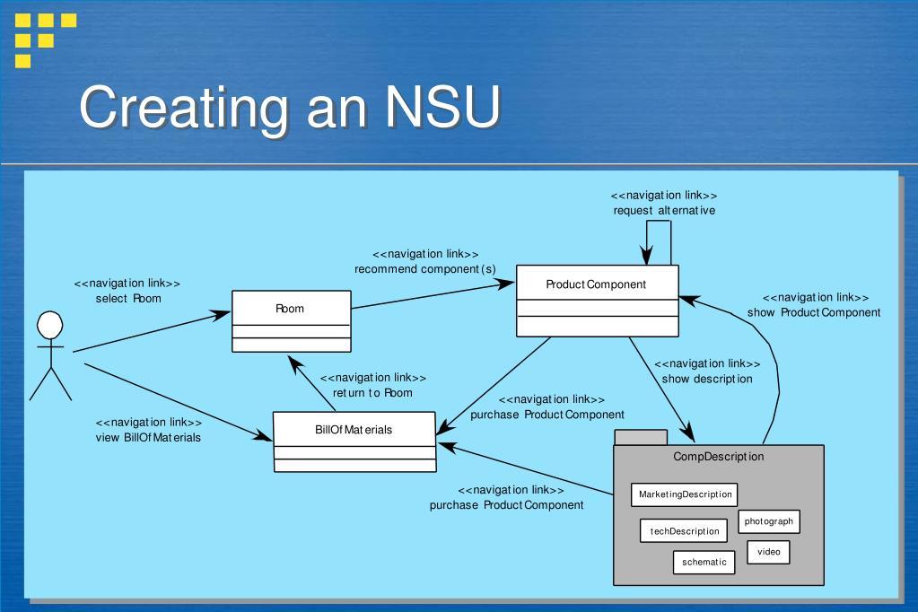 Creating an NSU