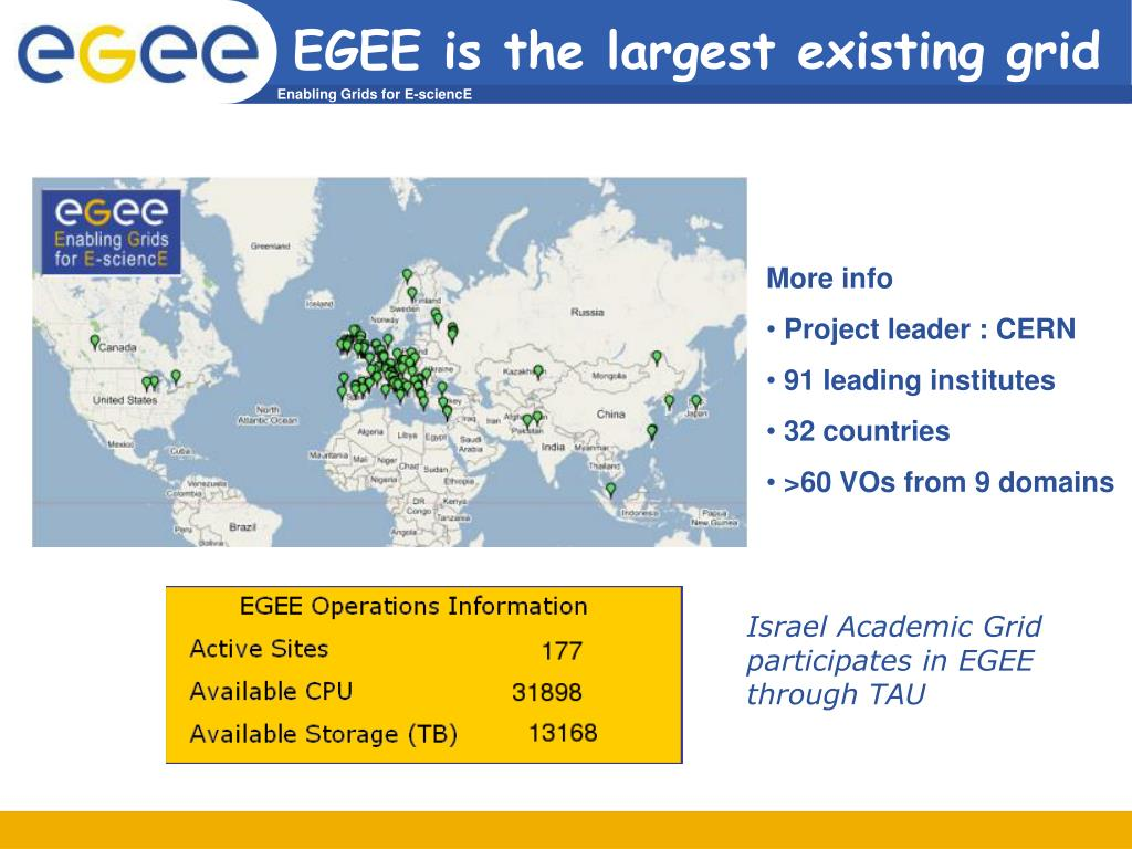 EGEE is the largest existing grid