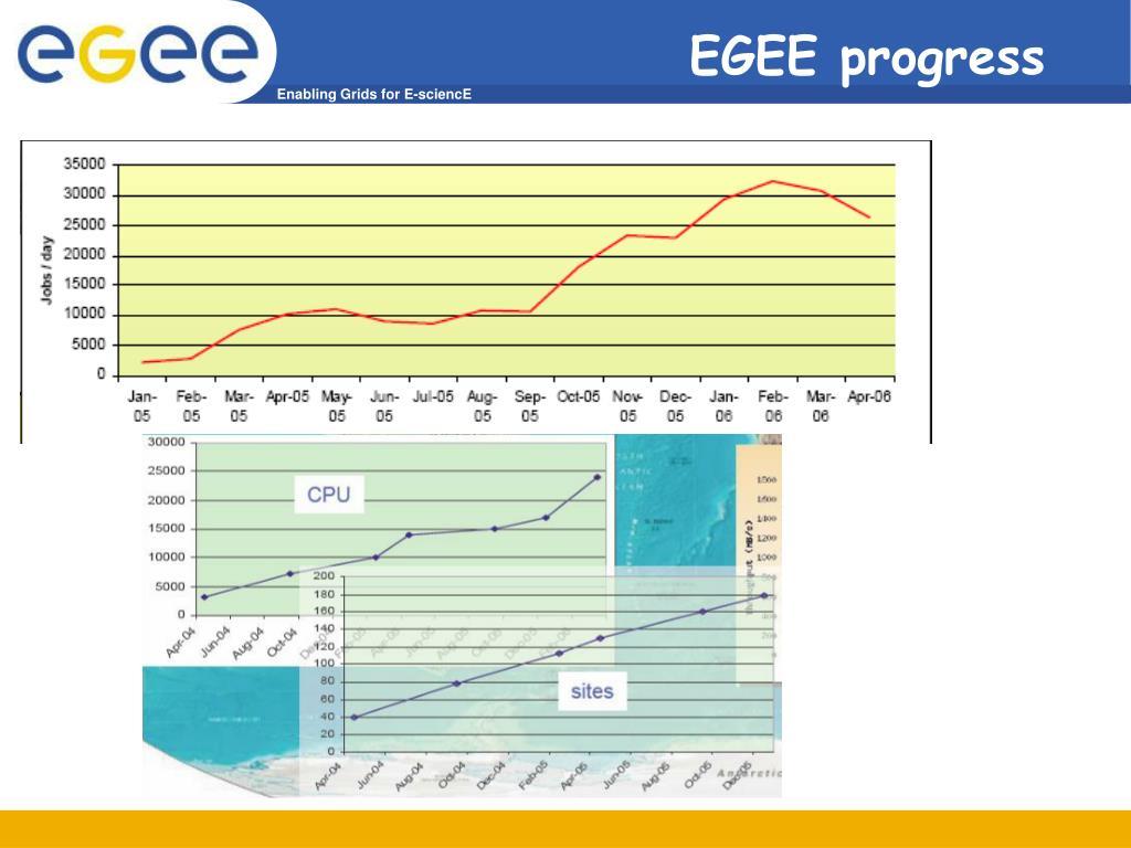 EGEE progress