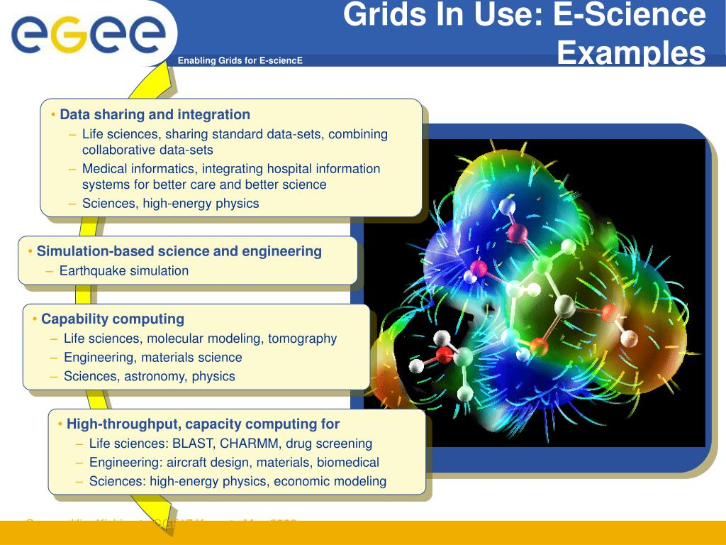 Grids In Use: E-Science Examples