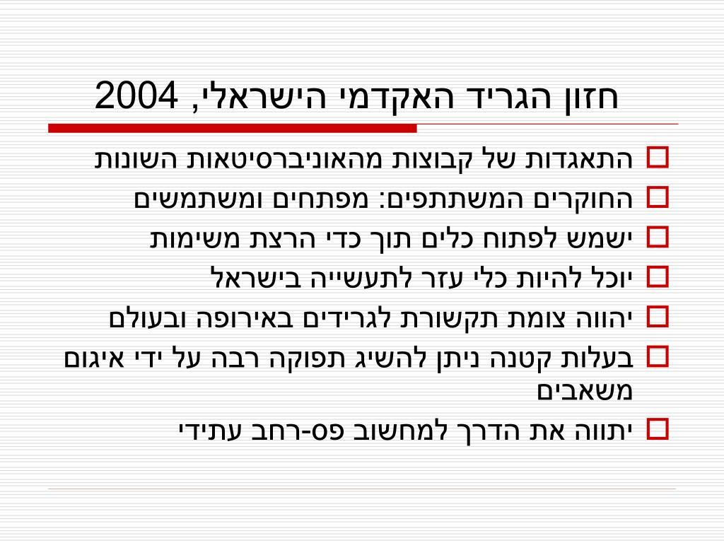 חזון הגריד האקדמי הישראלי, 2004