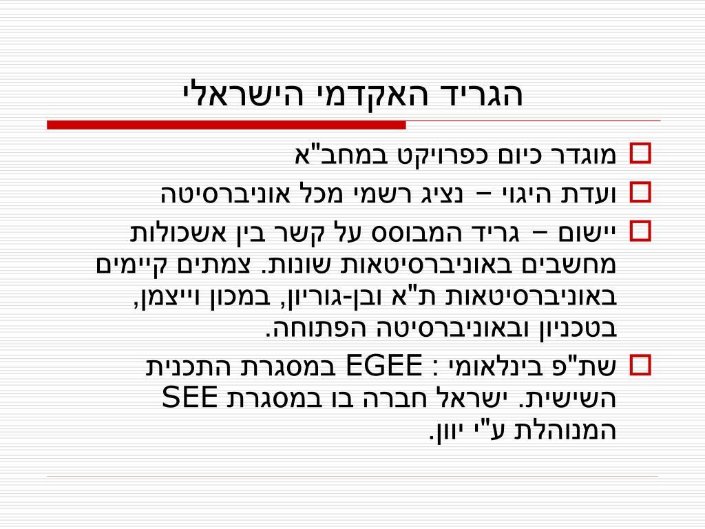 הגריד האקדמי הישראלי