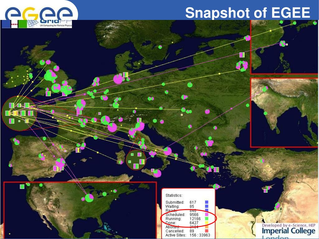 Snapshot of EGEE