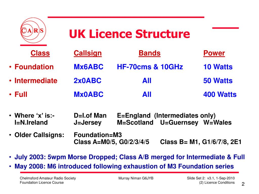 UK Licence Structure