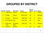 grouped by district23