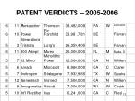 patent verdicts 2005 200612