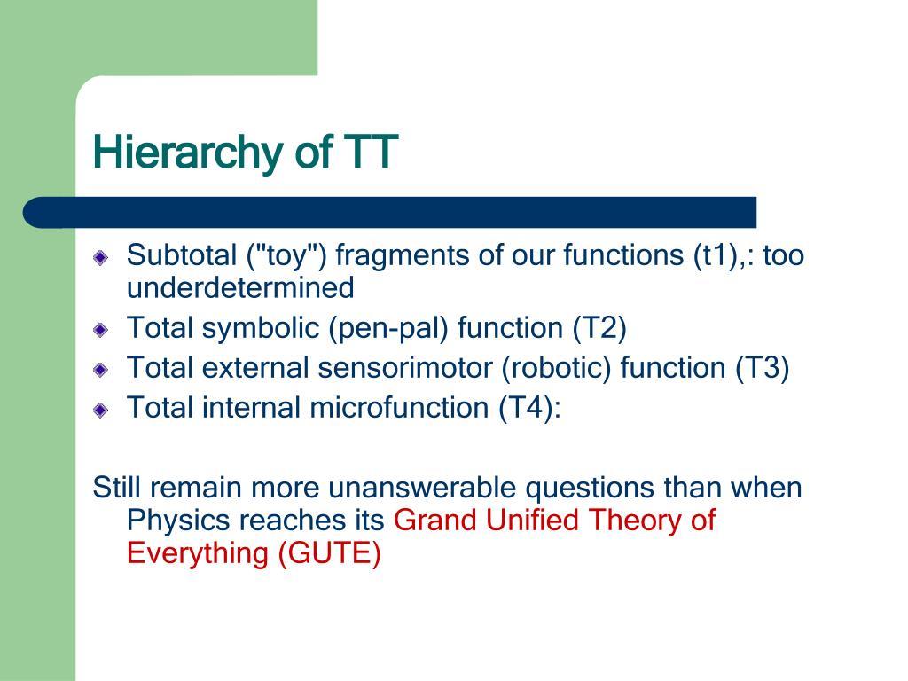 Hierarchy of TT
