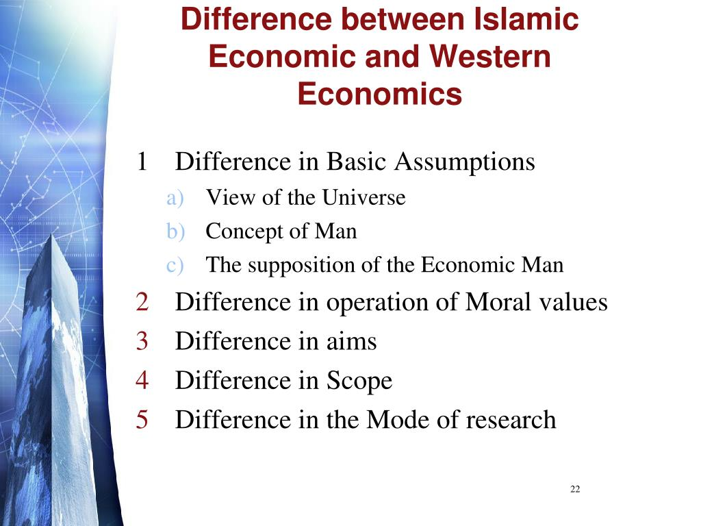 Difference between Islamic Economic and Western Economics