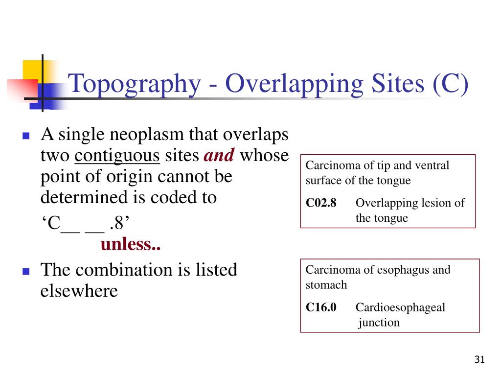 Topography - Overlapping Sites (C)